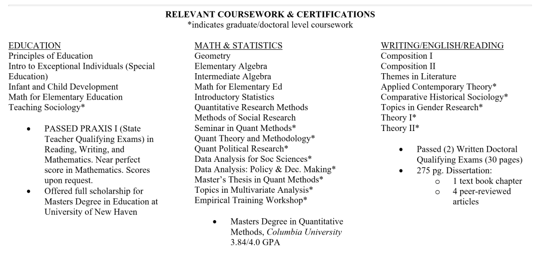 Relevant Coursework and Certifications